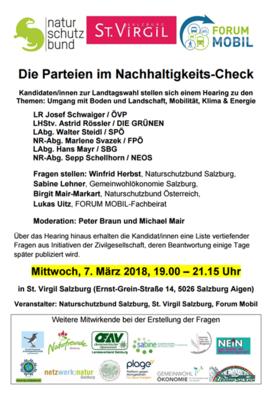 Die Parteien im Nachhaltigkeits-Check